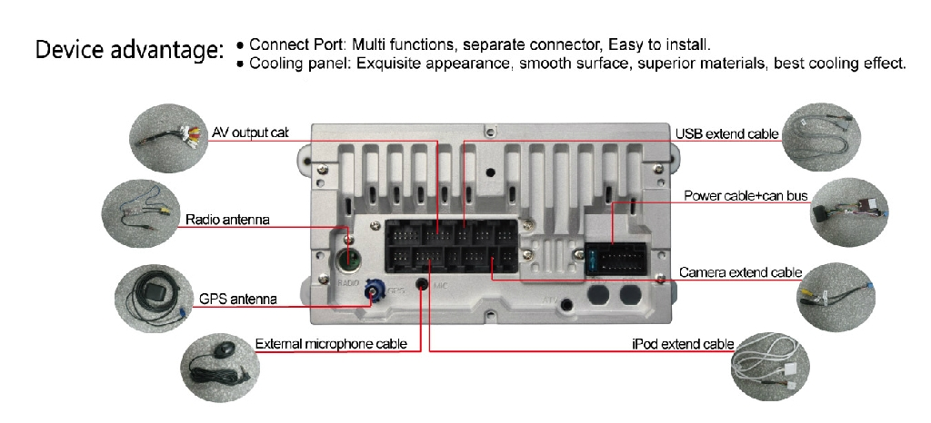 3e20 Radio Wiring Diagram For Dodge Journey on